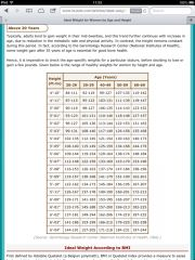 Height/weight factoring in age