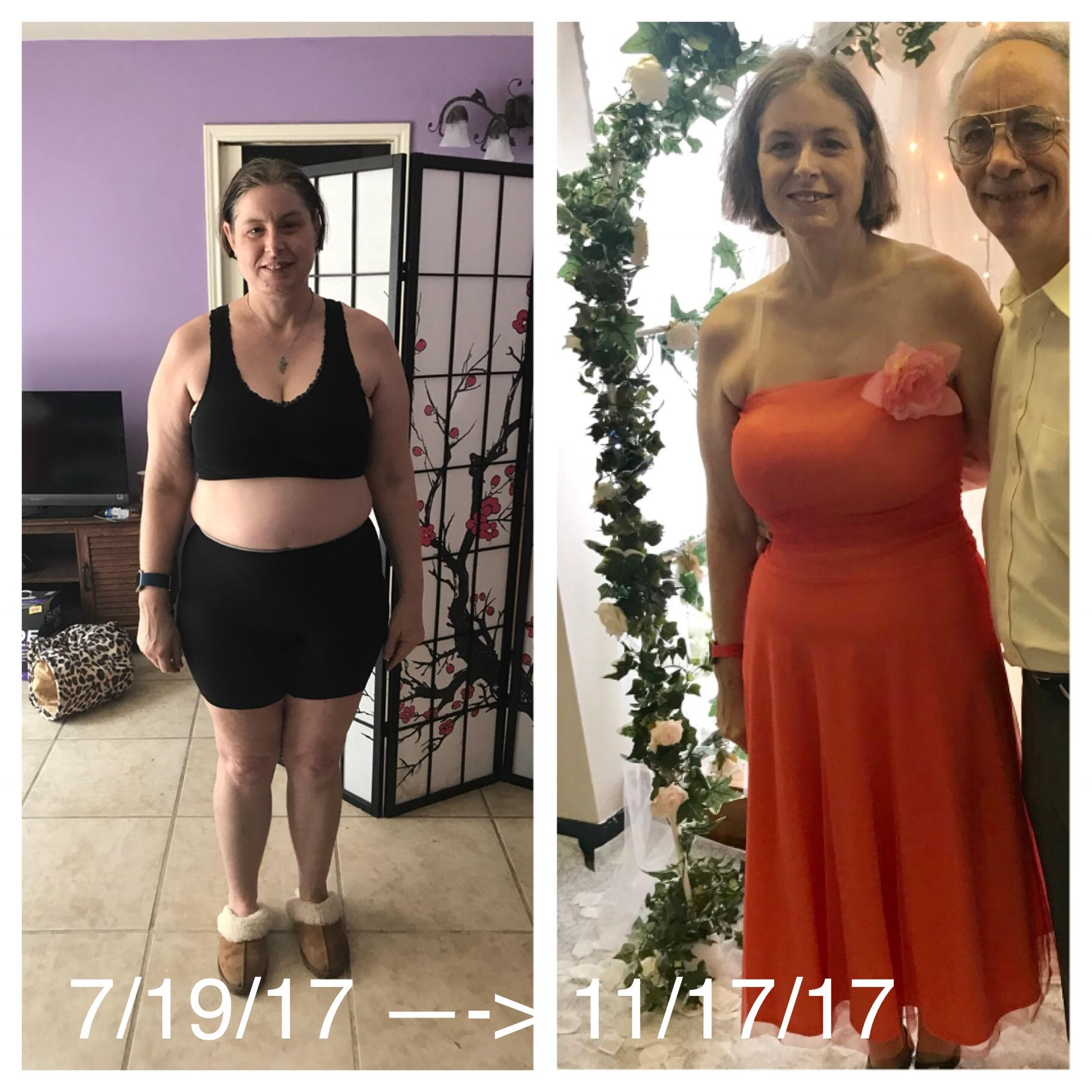 Best home workout fat loss
