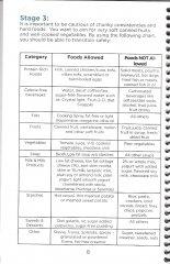 Post-Op Nutrition Guide 8.jpg