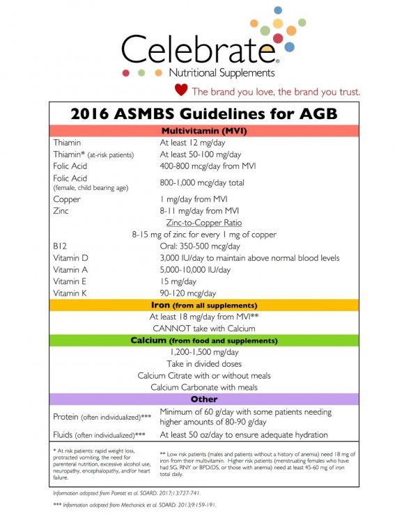 ASMBS_2016_Guidelines_AGB-compressed.jpg