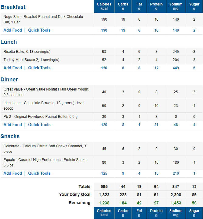 1412409516_FoodDiary3.PNG.6c500bbc6a6084876bed3621b3e851db.PNG