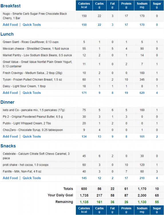849680998_FoodDiary4.thumb.PNG.77d41fc8a2737df6401583bb7faed9aa.PNG
